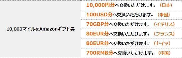 10000mairu.jpg