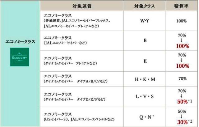 JAL航空券.jpg