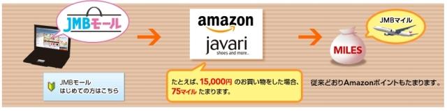 JMBtoAmazon.jpg